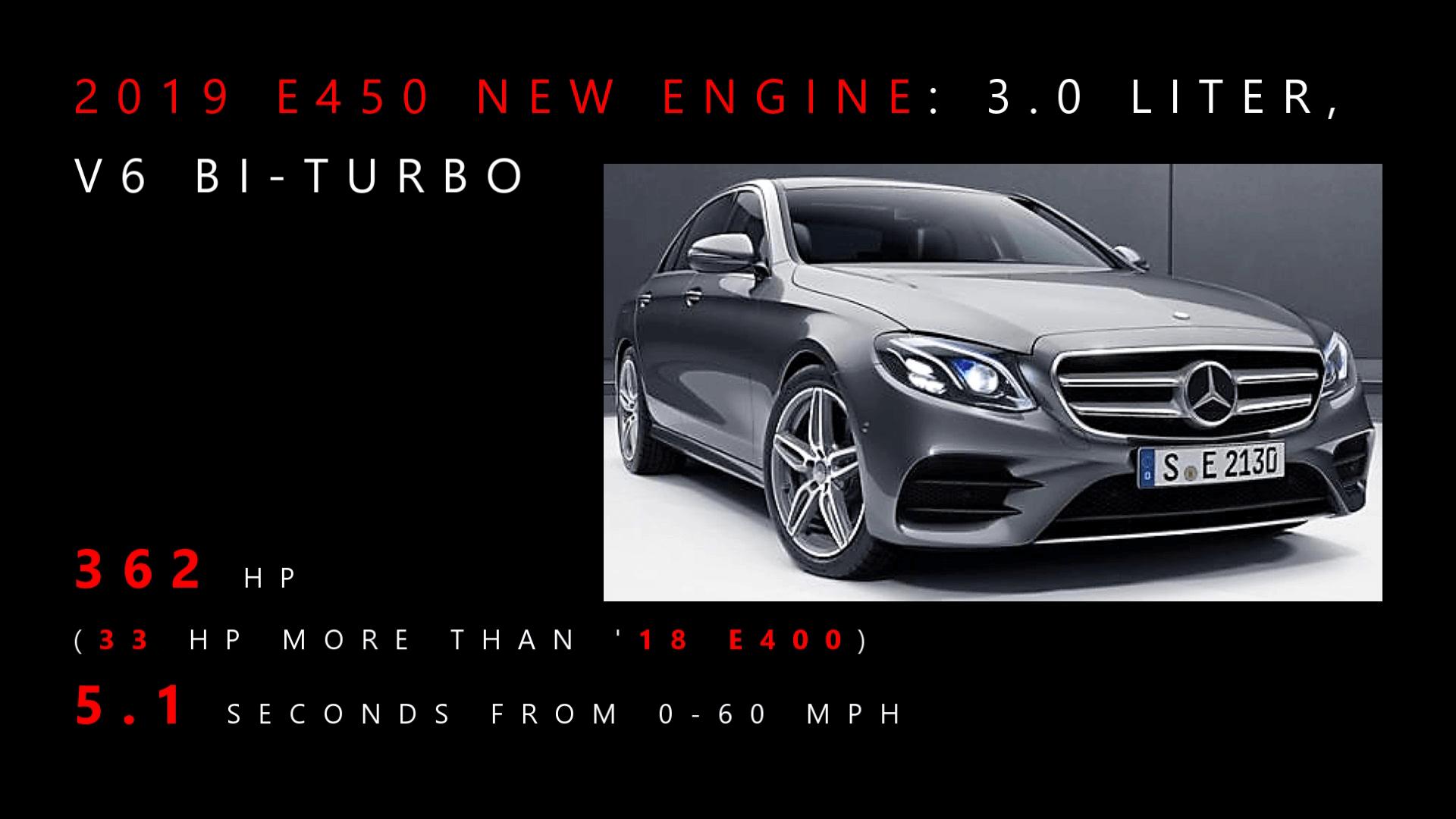 2019 Mercedes-Benz E450
